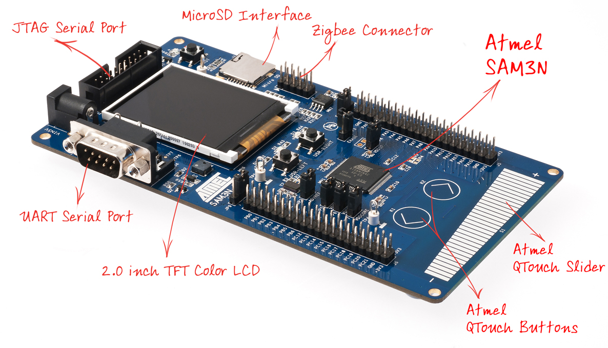 Atmel Corporation Avr Mcu Family Expanded Arm Cortex M3 Flash With Sam3n Series