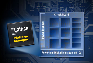 Lattice Launches Platform Manager
