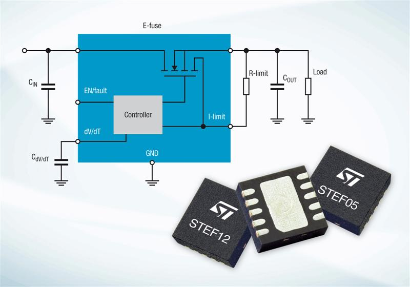 STMicroelectronics Launches New Power-Management Family to Enhance Equipment Reliability and Economy from the Enterprise to the Home