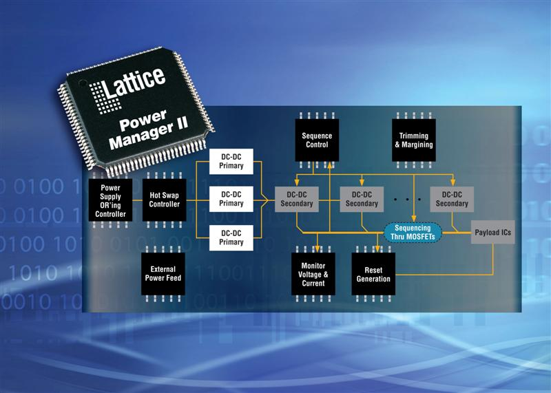 Netezza, an IBM company, selects Lattice power manager products