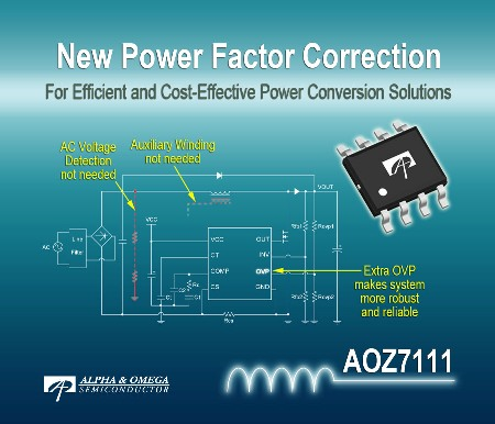 Power Factor Correction product family aids efficient and cost-effective power conversion