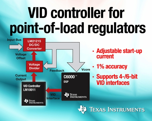 VID interface controller has adjustable start-up current for core-voltage regulators