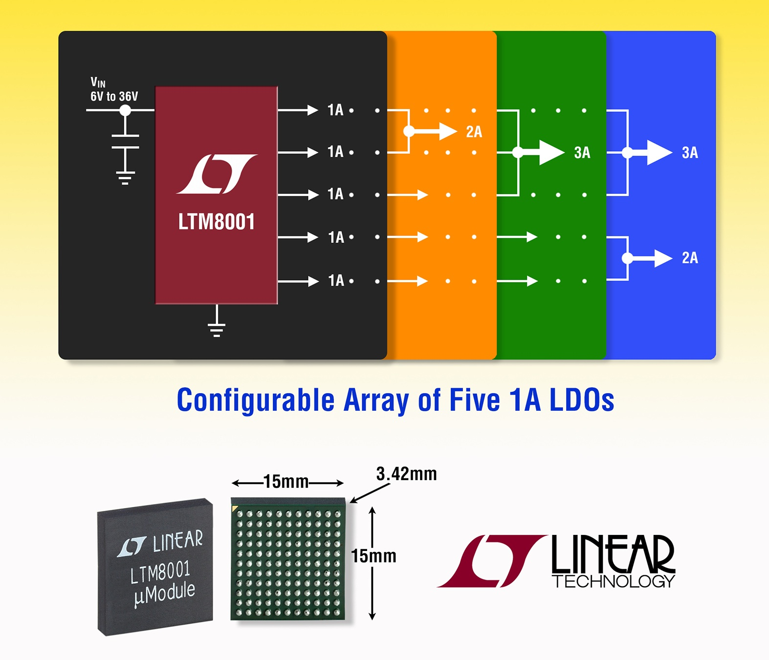 Configurable μModule regulator array has five low-noise 1A devices for multirail logic apps