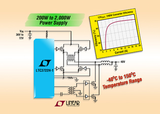 Phase-modulated full-bridge controller has wide operating temperature range
