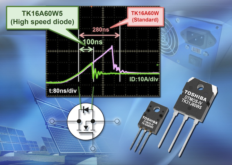Super Junction 600V MOSFETs combine leading RDS(ON)•A characteristics with integrated high-speed diodes