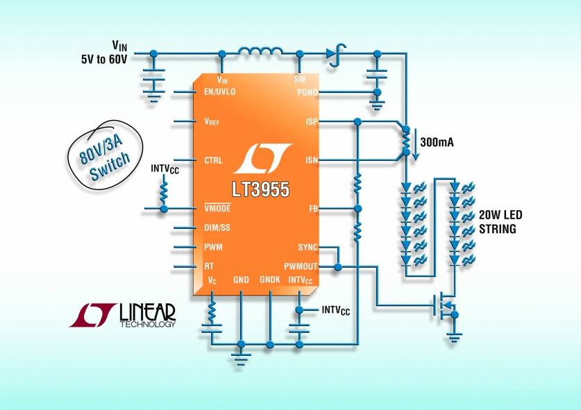 Linear's LED Driver includes an Internal PWM generator