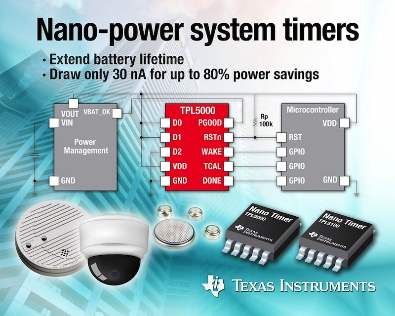 TI nano-power system timers slash power consumption up to 80%
