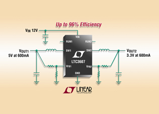 Linear's synchronous dual 600mA step-down regulator comes in a 3x3mm QFN package