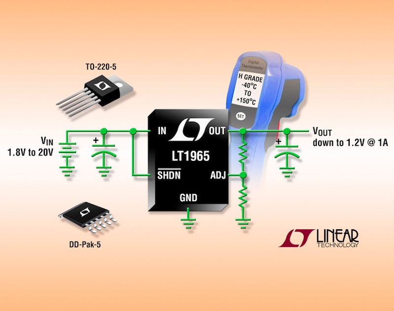 Linear's LDO boasts high power density, 40μVrms noise, and H-Grade temperature range to +150°C