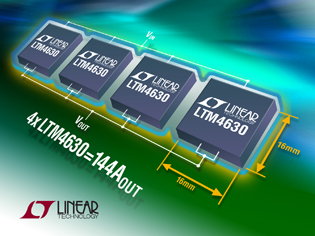 Single 36A or Dual 18A μModule regulators from Linear tout high efficiency