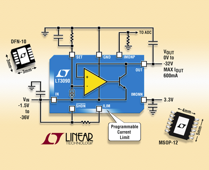 Low-noise low-dropout 600mA negative linear regulator includes precision programmable current limit and bidirectional output current monitoring