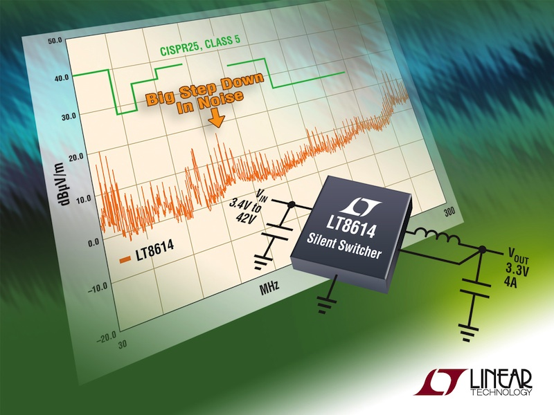 Synchronous step-down 42V, 4A Silent Switcher draws just 2.5μA of quiescent current