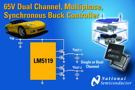 National Semiconductor's 65V Dual-Channel, Dual-Phase Synchronous Buck Controller Saves PCB Space in High Voltage Applications