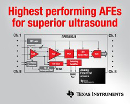 Texas Instruments Brings Blood Flow Velocity to Ultrasound Images with Industry's Highest Performing Analog Front Ends