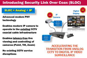 Intersil's Security Link over Coax (SLOC) Solution