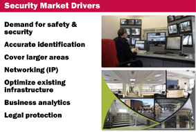 Intersil Enhances Security Coverage