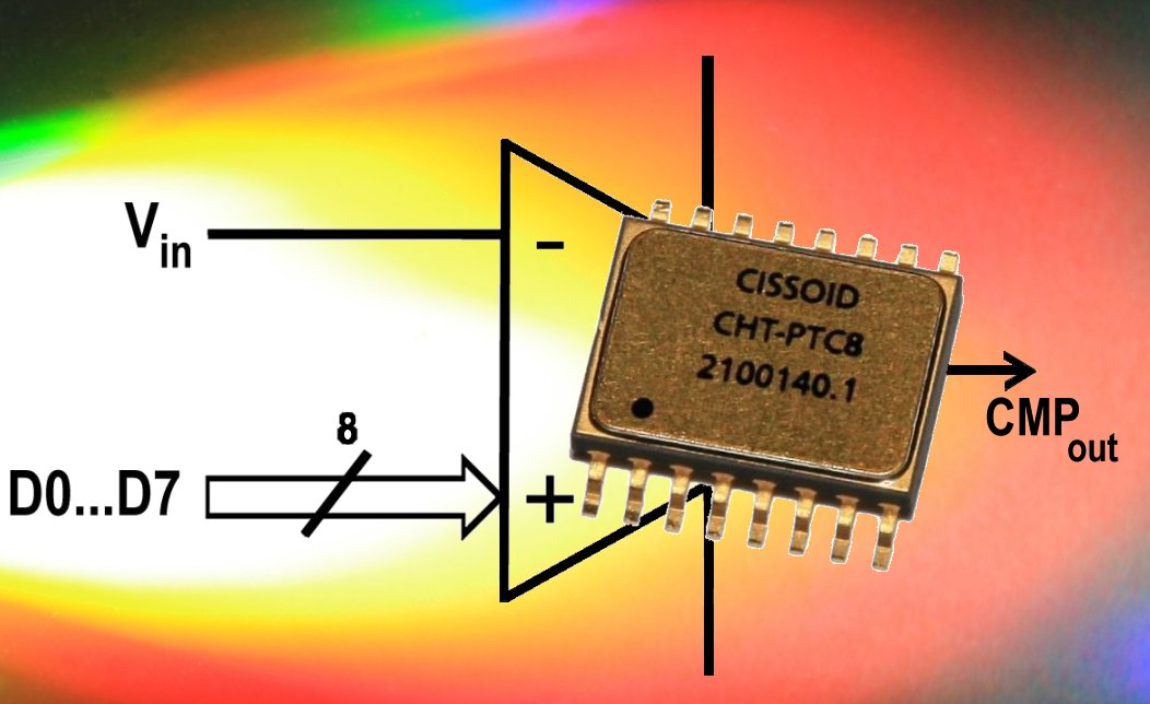 CISSOID Introduces NILE: High Temperature 8-bit Programmable Comparator