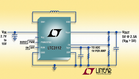 Linear's High Efficiency and Transient Protection