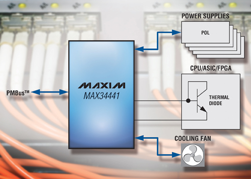 Maxim Announces Power-Supply Management ICs with Flash Memory to Record Failure Data