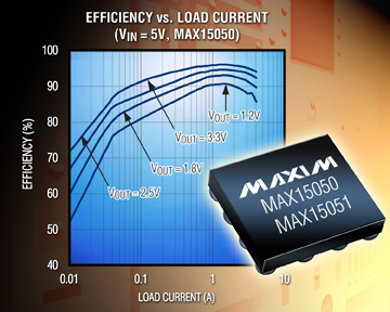Maxim's 4A, Synchronous DC-DC Regulators with Integrated MOSFETs Achieve 96% Efficiency in 4mm² Package