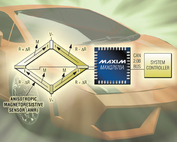 Maxim's Lowest Cost System Solution for Precision Sensor Measurements in Automotive and Industrial Applications