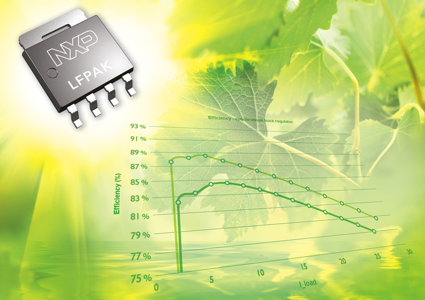NXP Unveils 30V MOSFET with Industry's Lowest RDSon