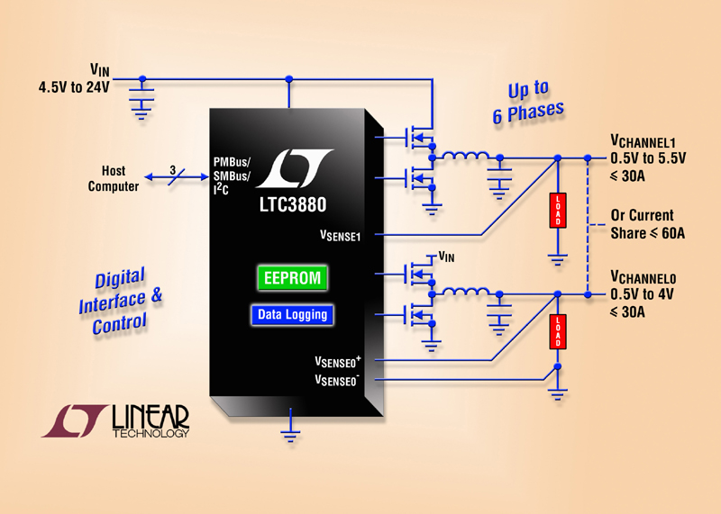 Linear's New Dual Synchronous Step-Down DC/DC Controller
