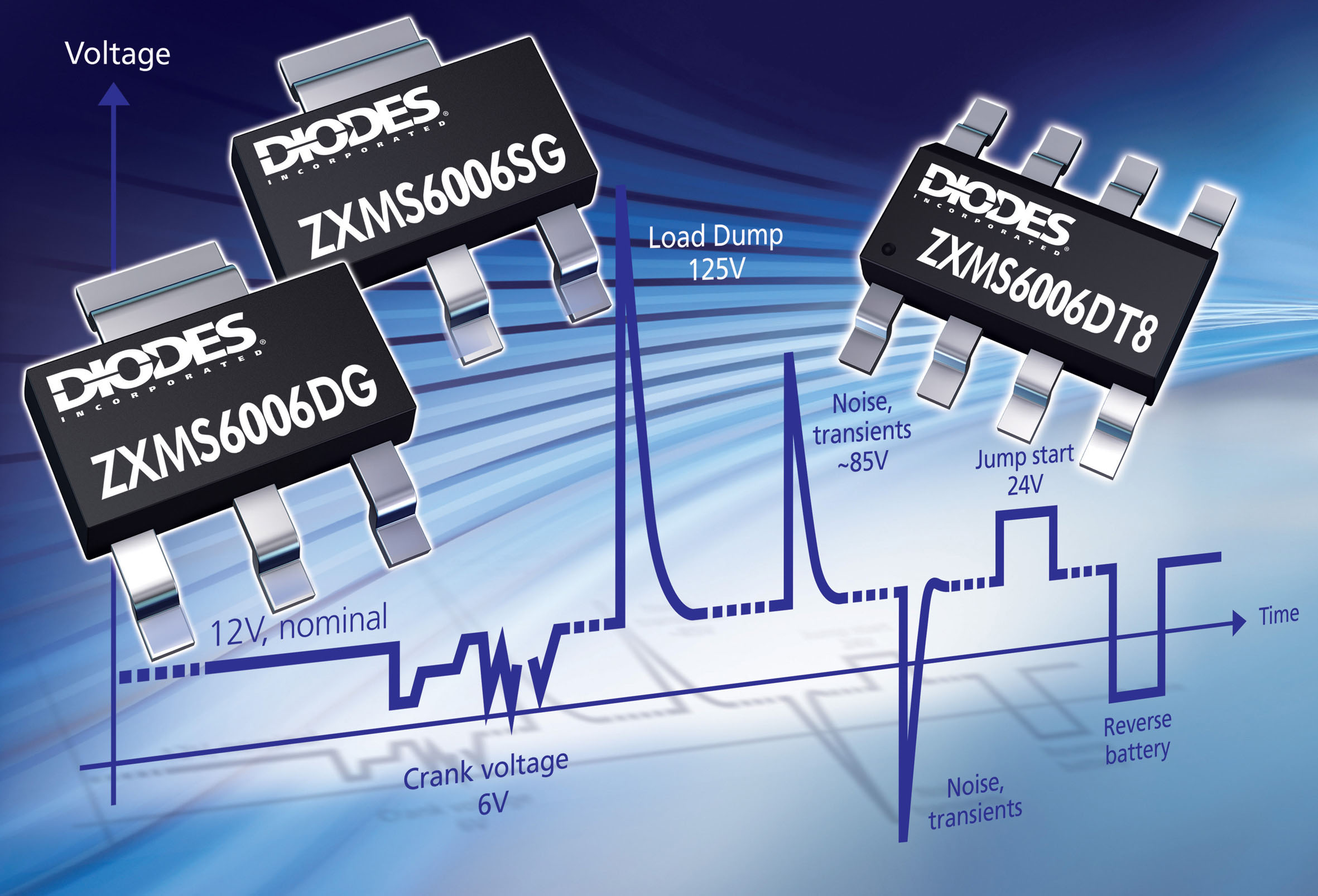 Diodes' Self-Protected MOSFETs Raise Protection Levels for Inductive Loads
