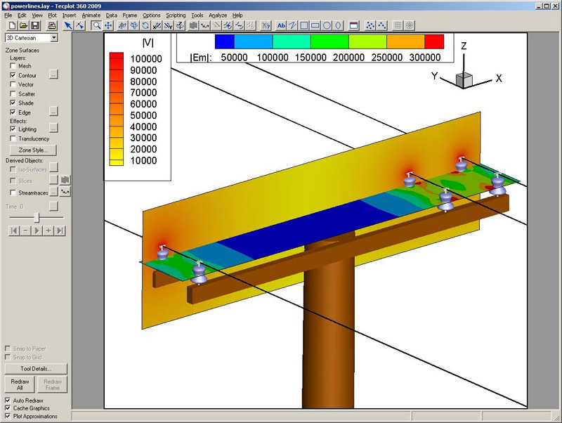INTEGRATED Engineering Software Boosts Visualisation Possibilities with Tecplot Software