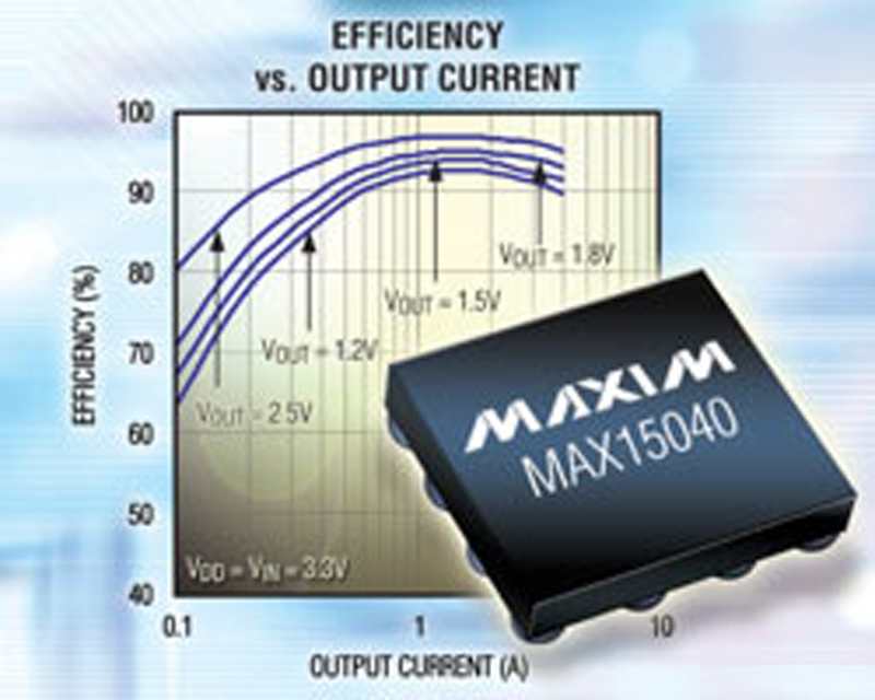 Maxim's Highly Efficient 3.3V Synchronous DC-DC Regulator Integrates MOSFETs in 2mm X 2mm Package