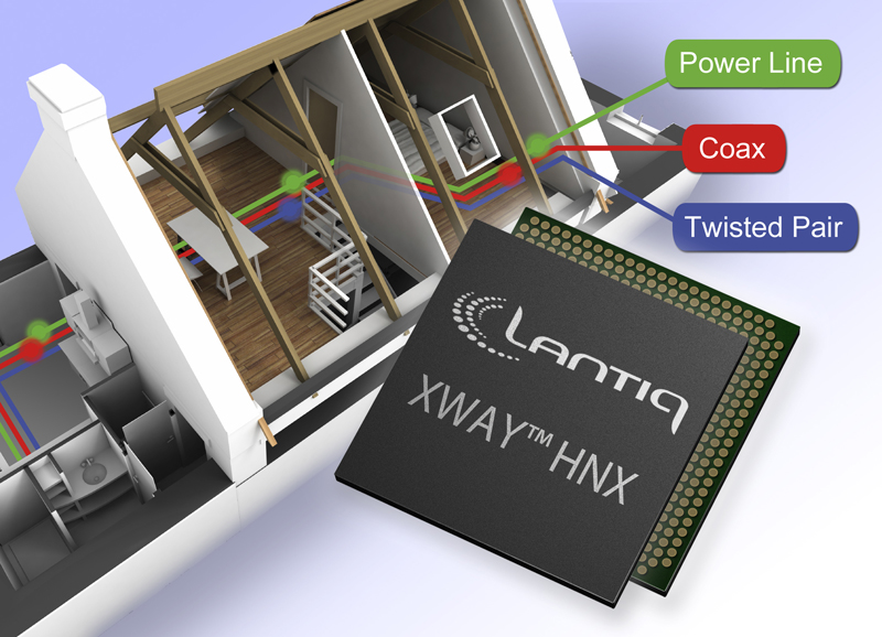 Lantiq Introduces Family of Chips Supporting Global ITU-T G.hn Standard for Home Networking Applications
