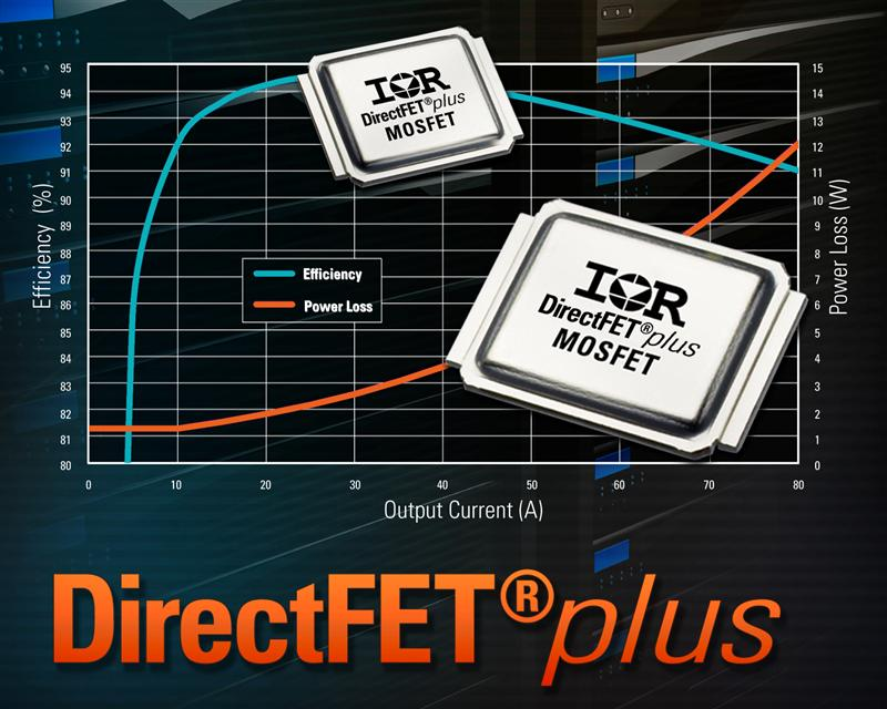 IR's New DirectFET®plus Power MOSFET Family for DC-DC Switching Applications Improves Efficiency up to 2 Percent