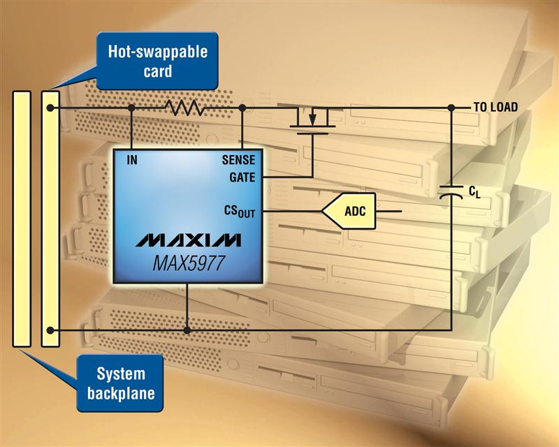 Maxim's 1V to 16V Hot-Swap IC with Precision Current-Sense Output