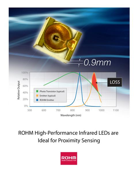 ROHM High-Performance Infrared LEDs Ideal for Proximity Sensing
