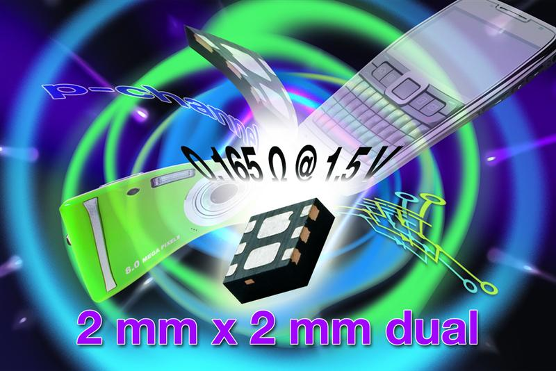 Vishay's New Dual 20V P-Channel TrenchFET® Gen III Power MOSFET Offers Industry's Lowest On-Resistance: 54 m? at 4.5V in 2mm x 2mm Footprint