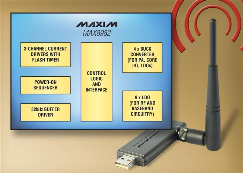 Maxim Unveils Two Fully Integrated Power-Management ICs