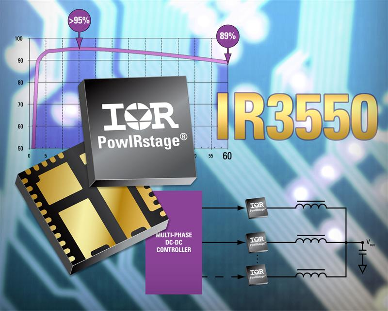 IR's 60 Amp Rated IR3550 PowIRstage® Achieves Highest Current in Smallest Form Factor with Best-in-Class Efficiency