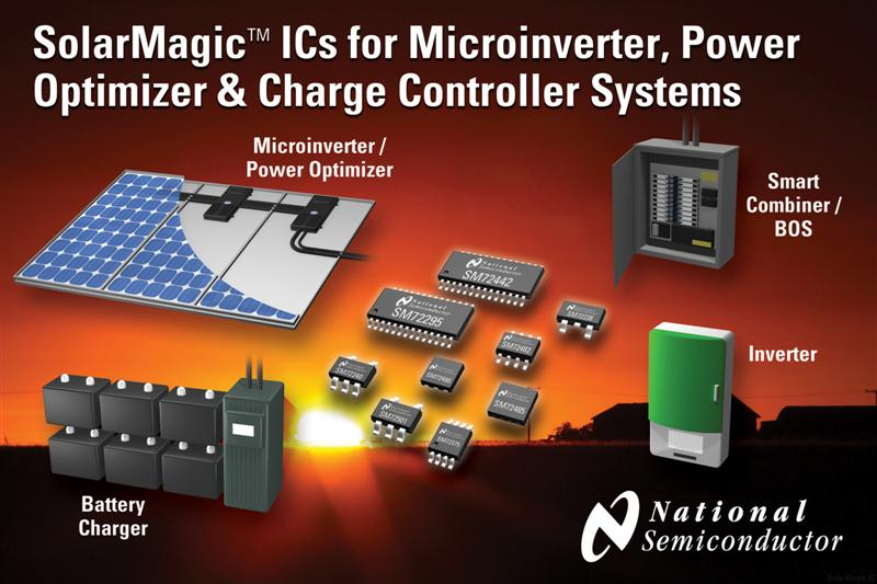 National Semiconductor Introduces New SolarMagic ICs for Microinverter, Power Optimizer and Charge Controller Systems