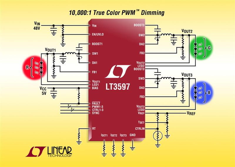 60V Step-Down LED Driver Drives Three Independent LED Strings of 100mA LEDs & Offers 10,000:1 True Color PWM Dimming