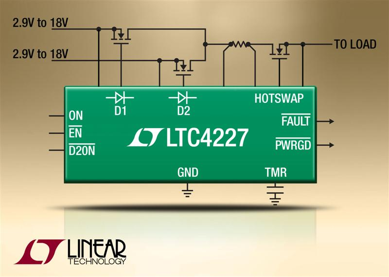 Dual Ideal Diode & Hot Swap Controllers Save Power & Board Area