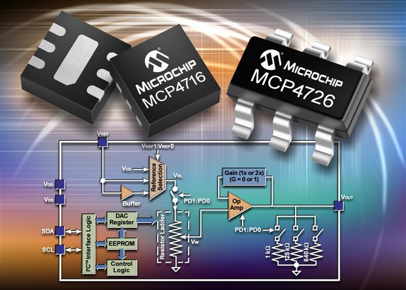 Microchip Adds New Compact, Low-Cost, Non-Volatile, Digital-to-Analogue Converters (DACs)