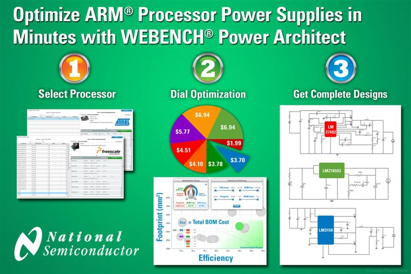 National Semiconductor Introduces New WEBENCH Processor Power Architect at Avnet's Design Strategies for ARM Systems Design Summit