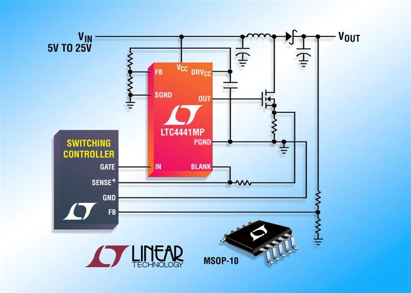 6A N-Channel MOSFET Gate Driver Operates over a  -55°C to 125°C Junction Temperature Range