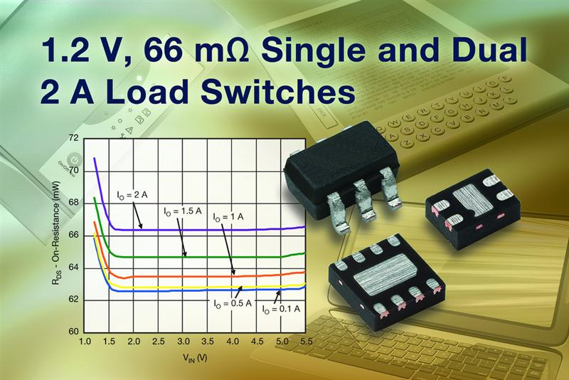 Vishay Intertechnology Releases Three New Single and Dual 2 A, Slew-Rate-Controlled Load Switches in the Compact TDFN4, SC70-6, and TDFN8 Packages
