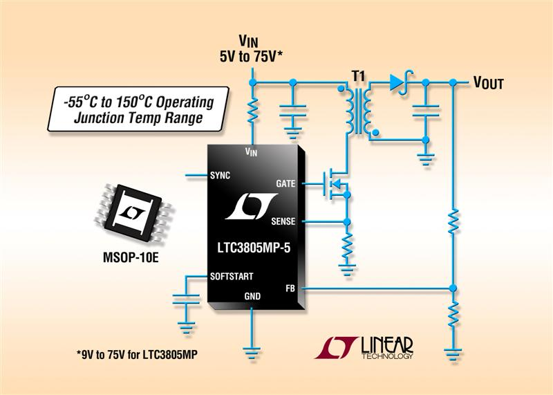 Wide VIN Range Flyback Controller is Specified over a -55°C to 150°C Junction Temperature Range