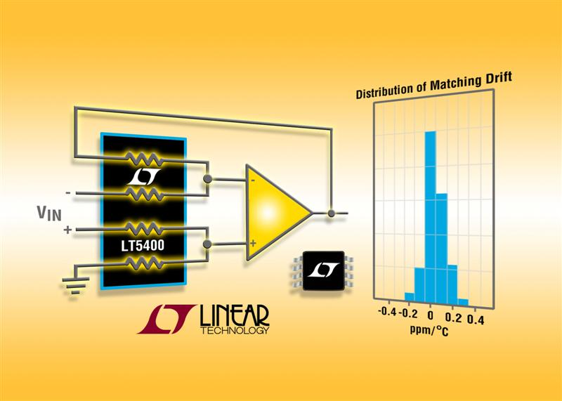 Quad Independent Resistor Networks with Guaranteed CMRR Matching of 0.005% from -40°C to 125°C