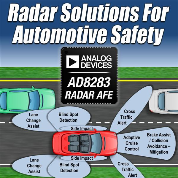 Advanced Automotive Radar Helps Car Makers Increase Driver Safety through Intelligent Vehicle Design