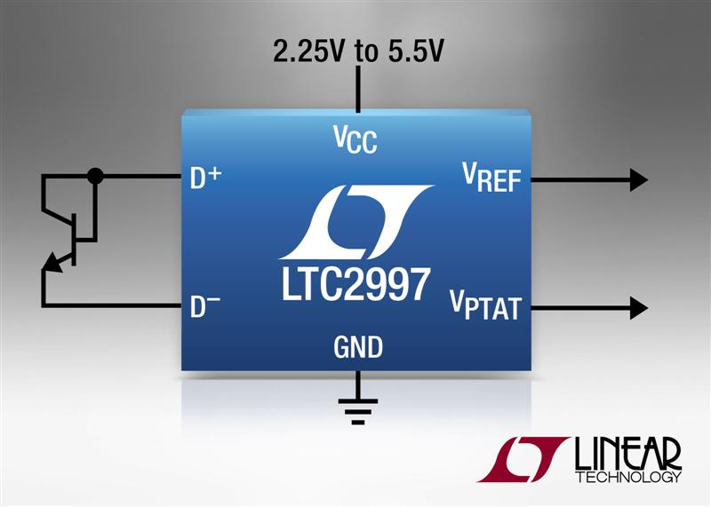 Temperature-to-Voltage Converter Measures Remote Diodes with 1degC Accuracy