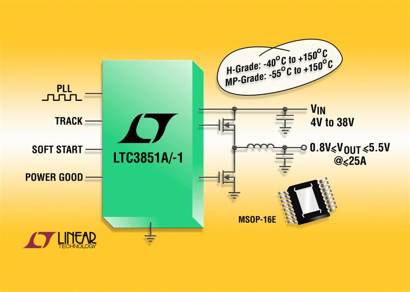 Wide Input Voltage Range Step-Down DC/DC Controller Features -55C to 150C Operating Junction Temperature