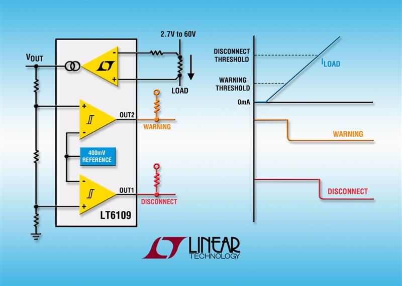 60V Current Sense Amplifier Offers Adjustable Fault Flags